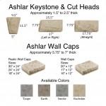 Ashlar Keystone, Cut Heads & Wall Caps