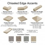 Chiseled Edge Accents