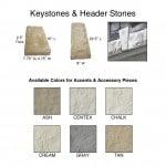Keystones & Header Stones