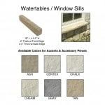 Watertables & Window Sills